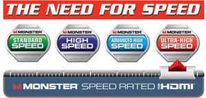 Monster Speed Rating